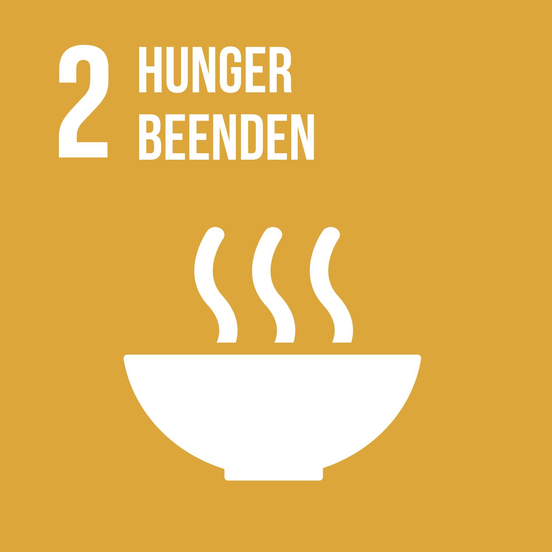 SDG2: Hunger beenden